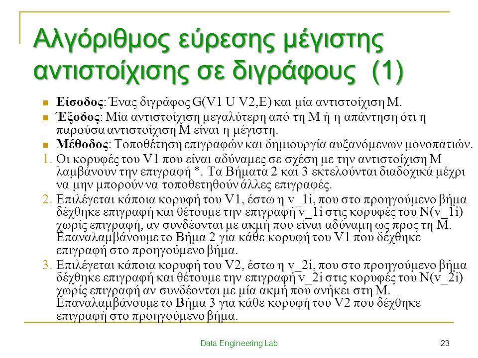 Αλγόριθμος εύρεσης μέγιστης αντιστοίχισης σε διγράφους (1)