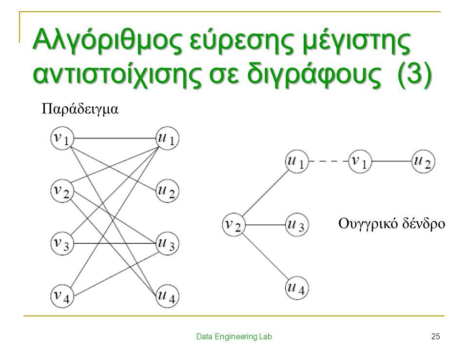 Αλγόριθμος εύρεσης μέγιστης αντιστοίχισης σε διγράφους (3)