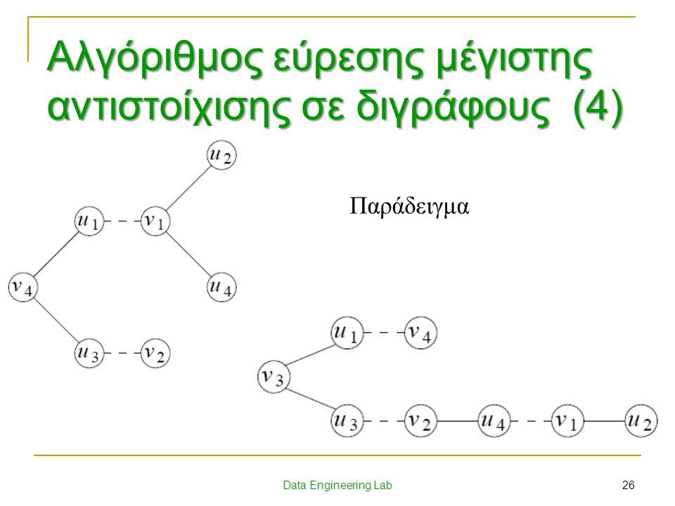 Αλγόριθμος εύρεσης μέγιστης αντιστοίχισης σε διγράφους (4)