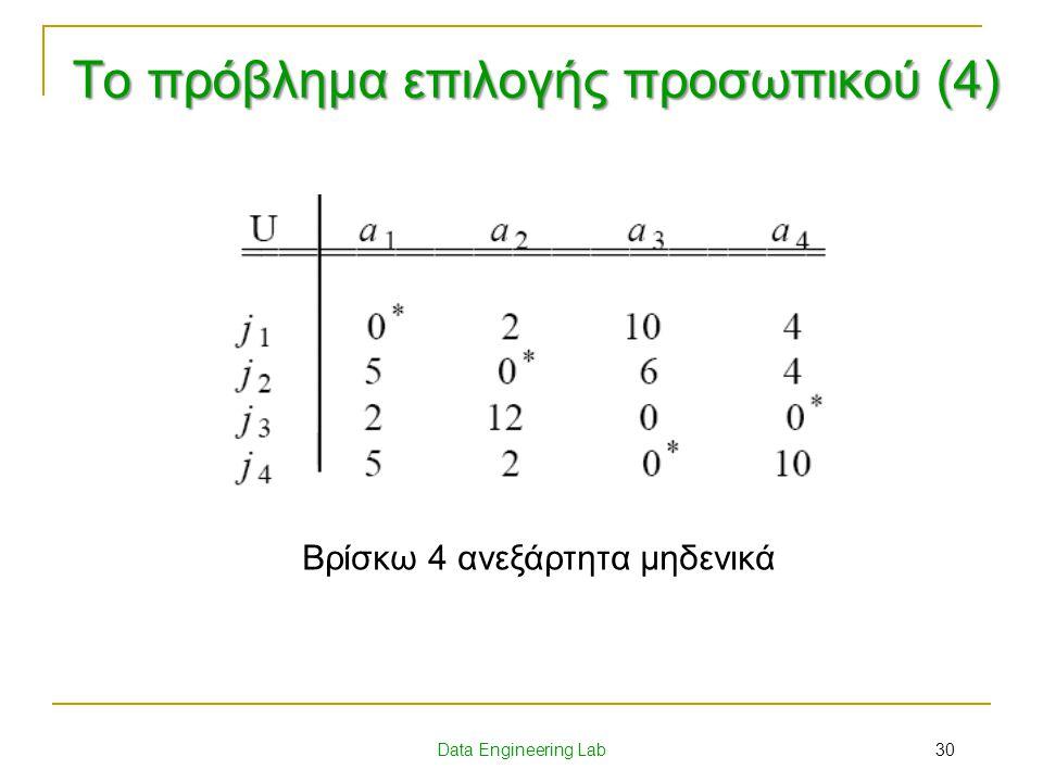 Το πρόβλημα επιλογής προσωπικού (4)