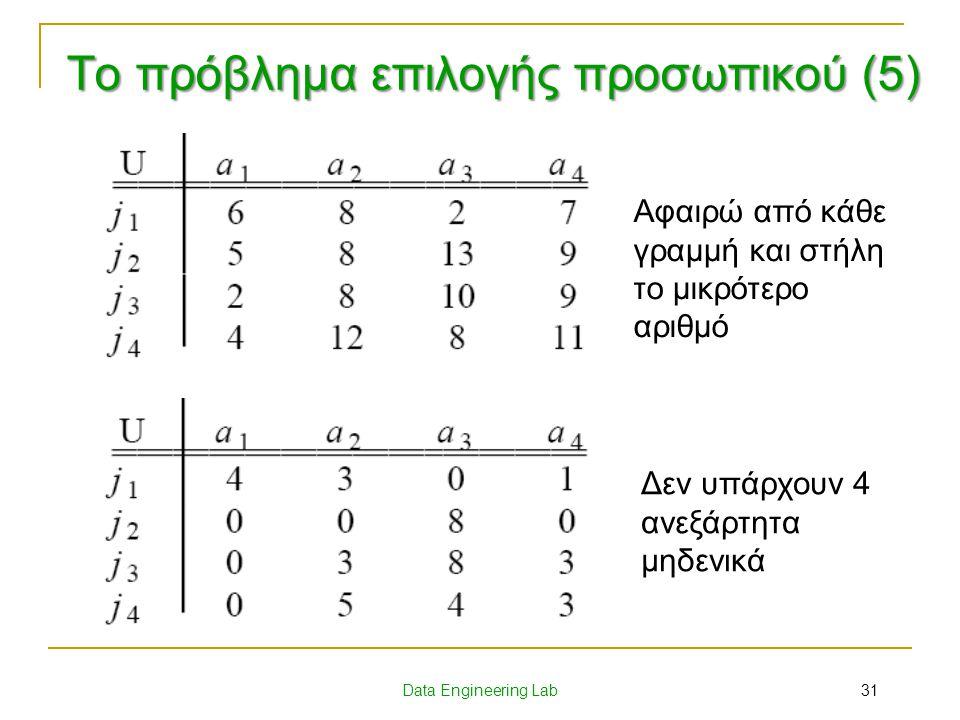 Το πρόβλημα επιλογής προσωπικού (5)