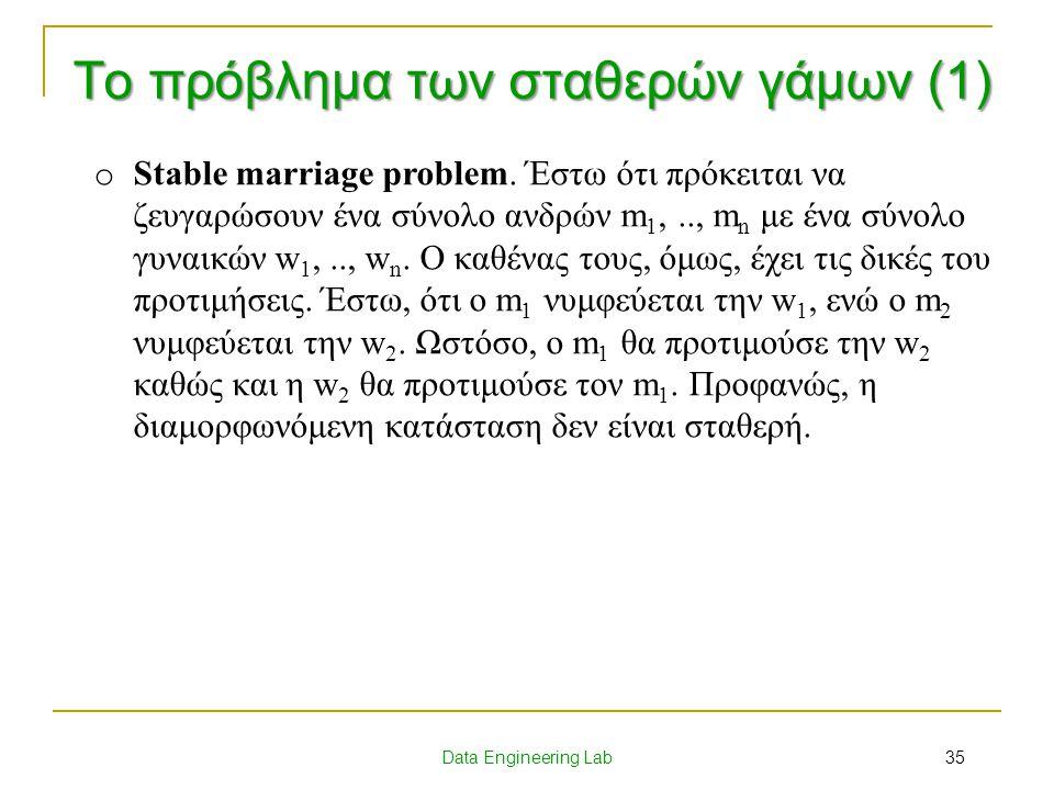 Το πρόβλημα των σταθερών γάμων (1)