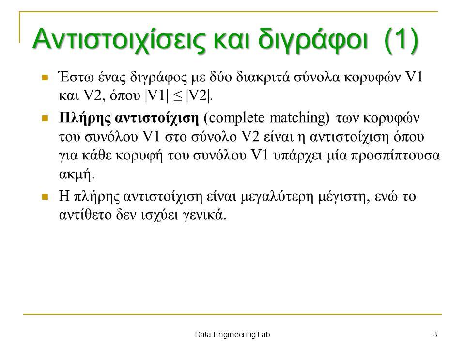 Αντιστοιχίσεις και διγράφοι (1)