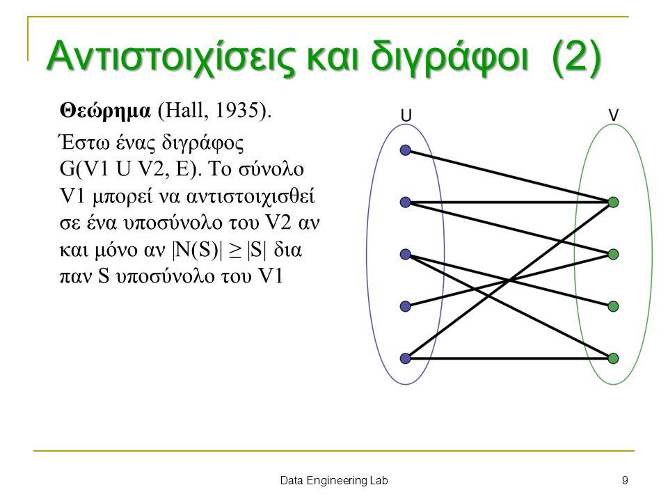 Αντιστοιχίσεις και διγράφοι (2)
