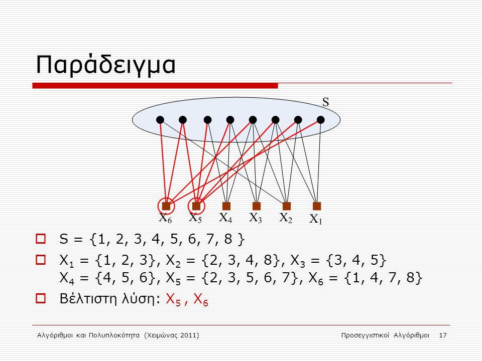 Παράδειγμα S = {1, 2, 3, 4, 5, 6, 7, 8 } X1 = {1, 2, 3}, X2 = {2, 3, 4, 8}, X3 = {3, 4, 5} X4 = {4, 5, 6}, X5 = {2, 3, 5, 6, 7}, X6 = {1, 4, 7, 8}