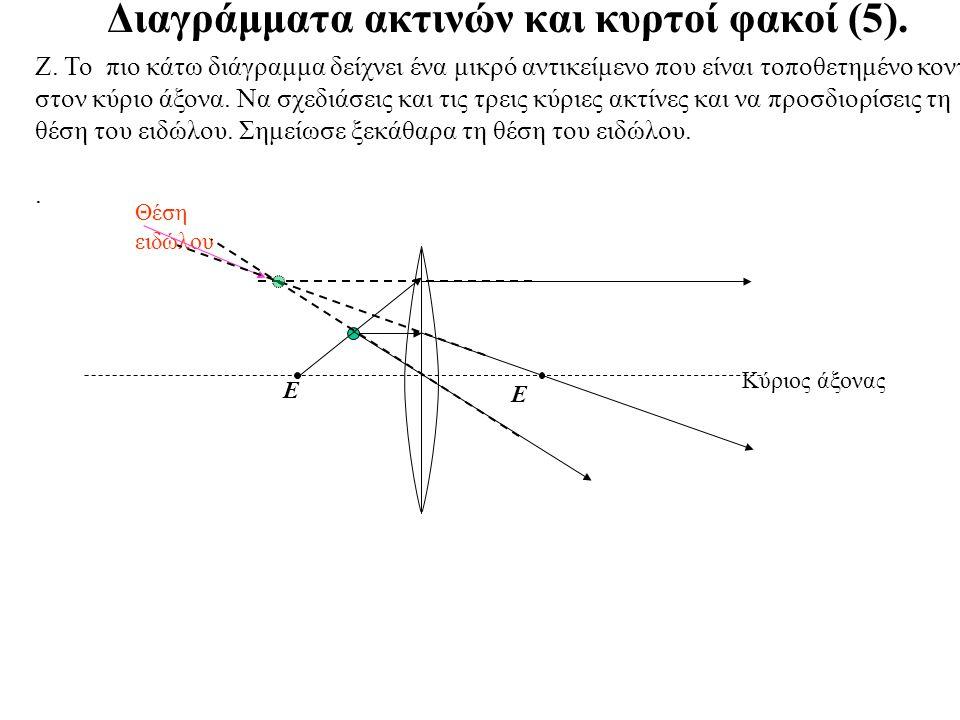 Διαγράμματα ακτινών και κυρτοί φακοί (5).