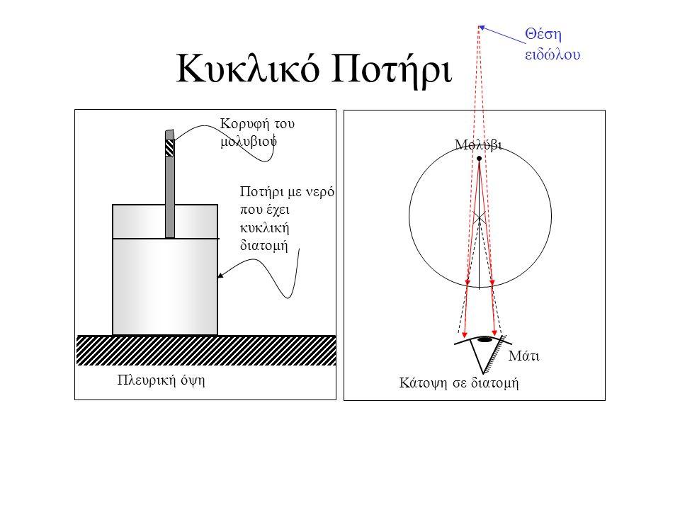 Κυκλικό Ποτήρι Θέση ειδώλου Κορυφή του μολυβιού Μολύβι
