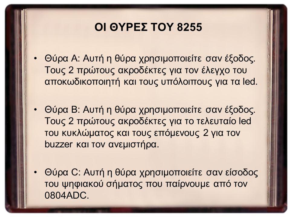 ΟΙ ΘΥΡΕΣ ΤΟΥ 8255