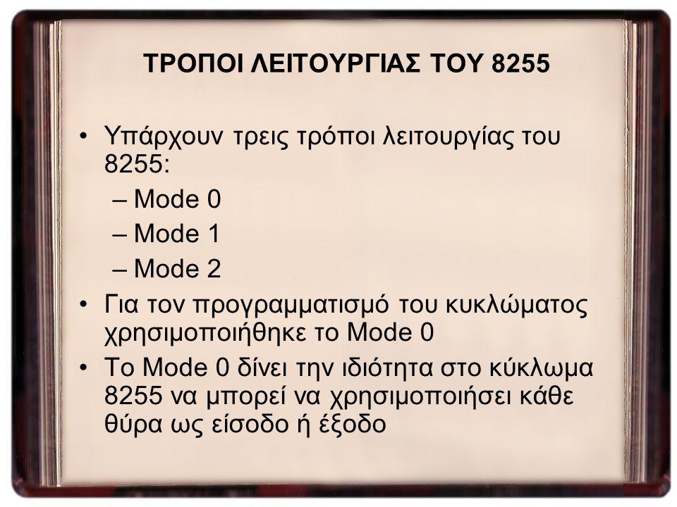 ΤΡΟΠΟΙ ΛΕΙΤΟΥΡΓΙΑΣ ΤΟΥ 8255