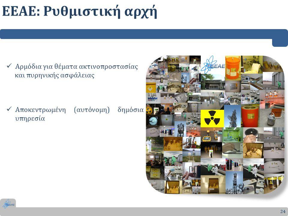 ΕΕΑΕ: Ρυθμιστική αρχή Αρμόδια για θέματα ακτινοπροστασίας
