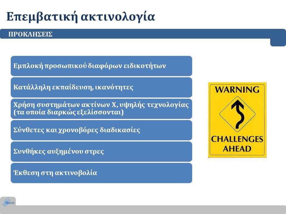 Επεμβατική ακτινολογία