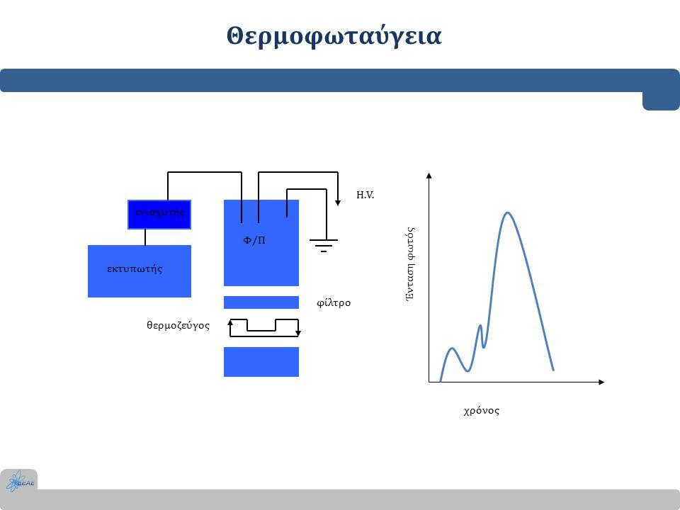 Θερμοφωταύγεια Η.V. ενισχυτής Φ/Π Ένταση φωτός εκτυπωτής φίλτρο