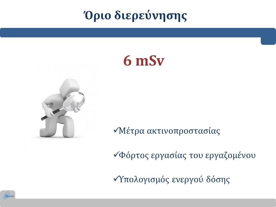 Όριο διερεύνησης 6 mSv Μέτρα ακτινοπροστασίας