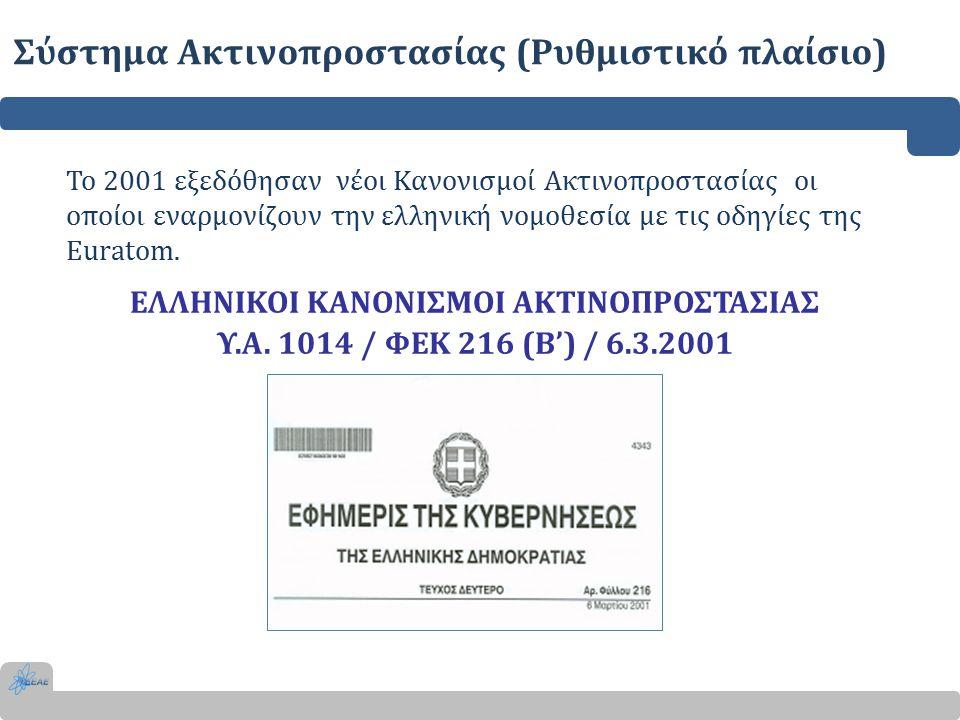 Σύστημα Ακτινοπροστασίας (Ρυθμιστικό πλαίσιο)