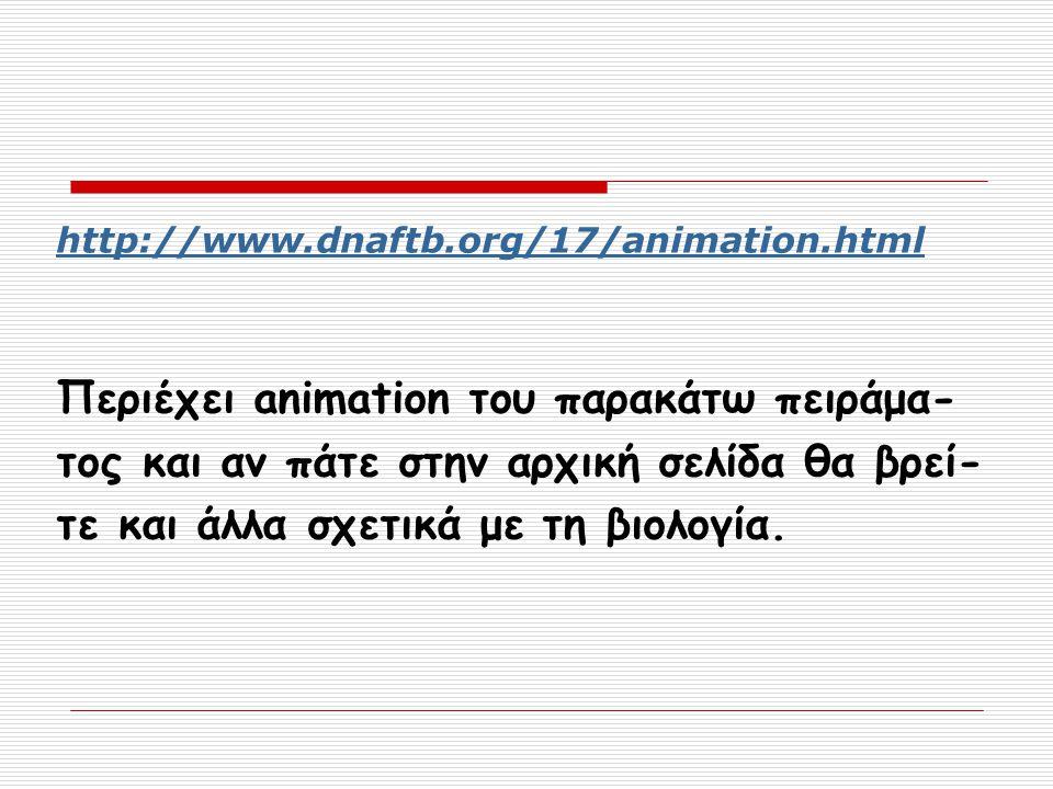 Περιέχει animation του παρακάτω πειράμα-