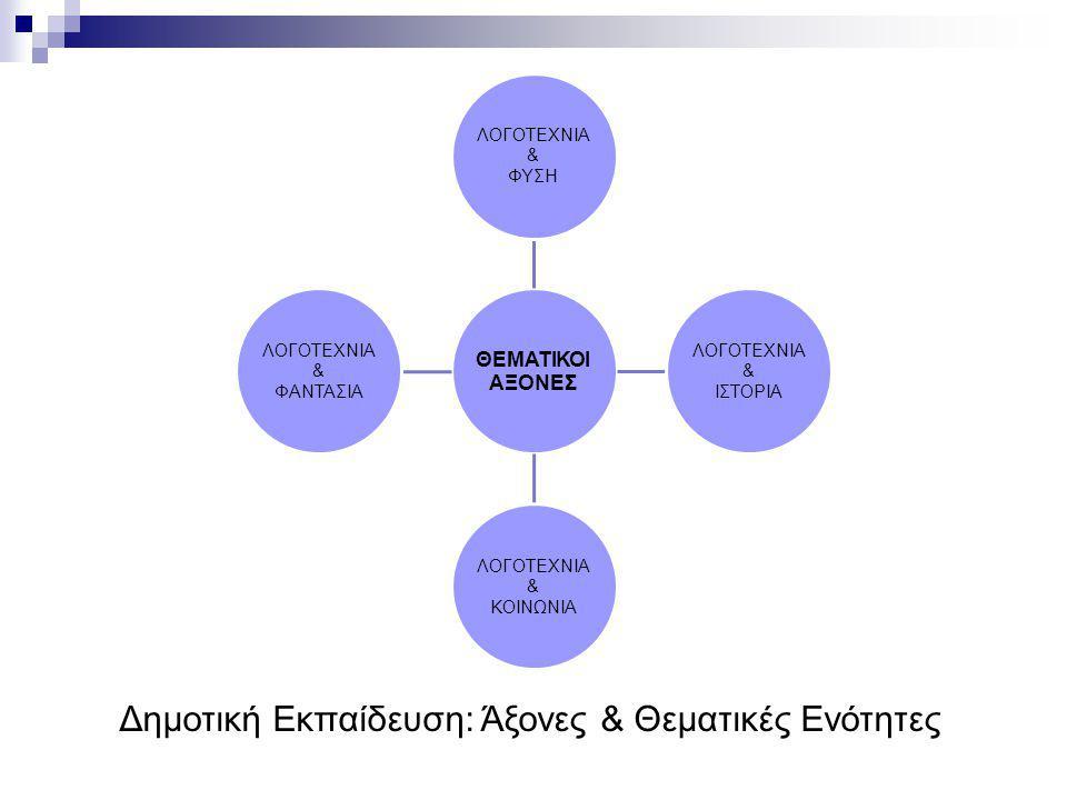 Δημοτική Εκπαίδευση: Άξονες & Θεματικές Ενότητες