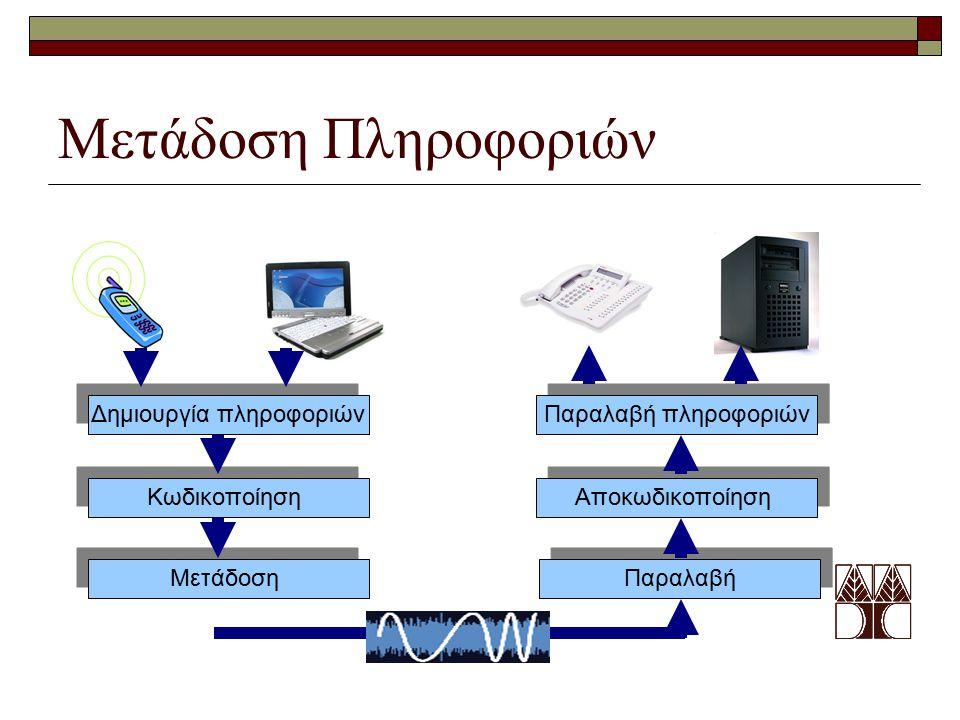 Δημιουργία πληροφοριών