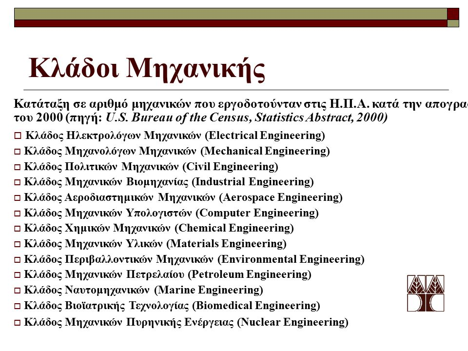 Κλάδοι Μηχανικής