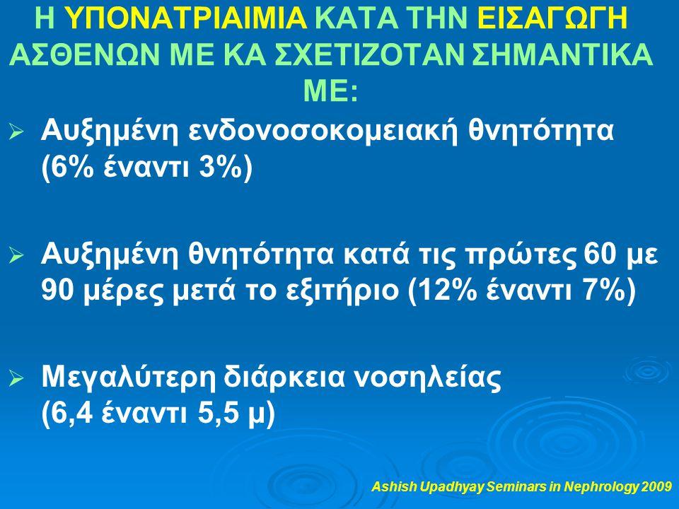 Αυξημένη ενδονοσοκομειακή θνητότητα (6% έναντι 3%)