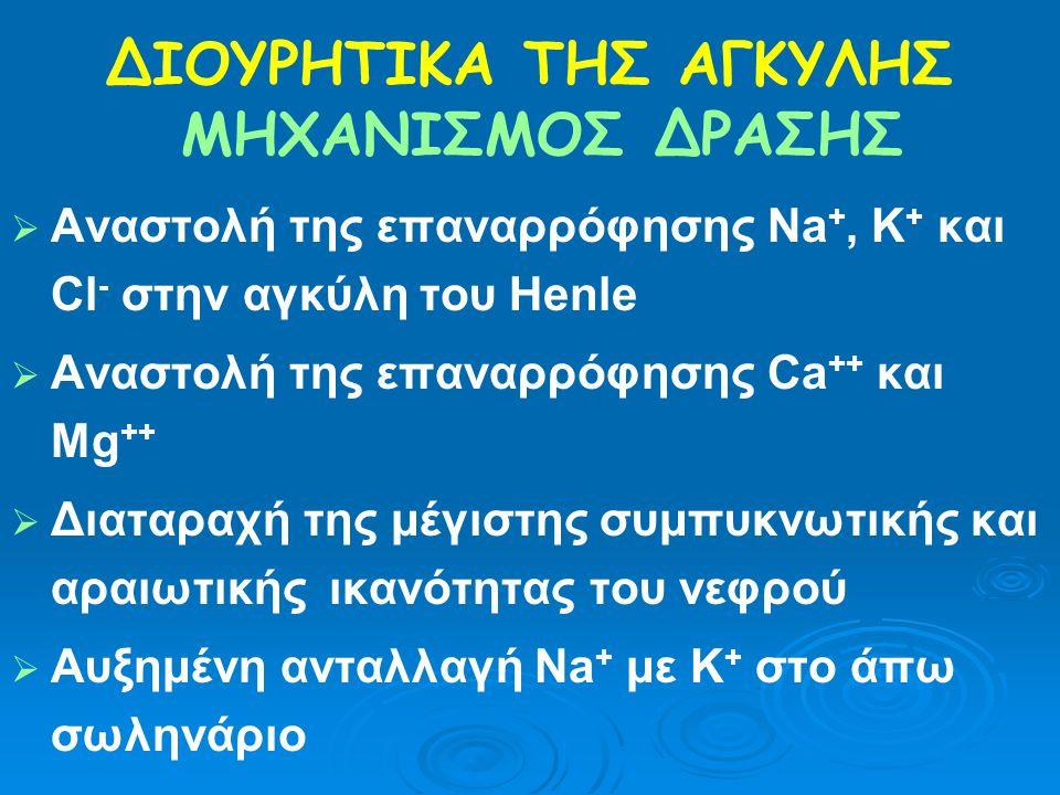 ΔΙΟΥΡΗΤΙΚΑ ΤΗΣ ΑΓΚΥΛΗΣ ΜΗΧΑΝΙΣΜΟΣ ΔΡΑΣΗΣ