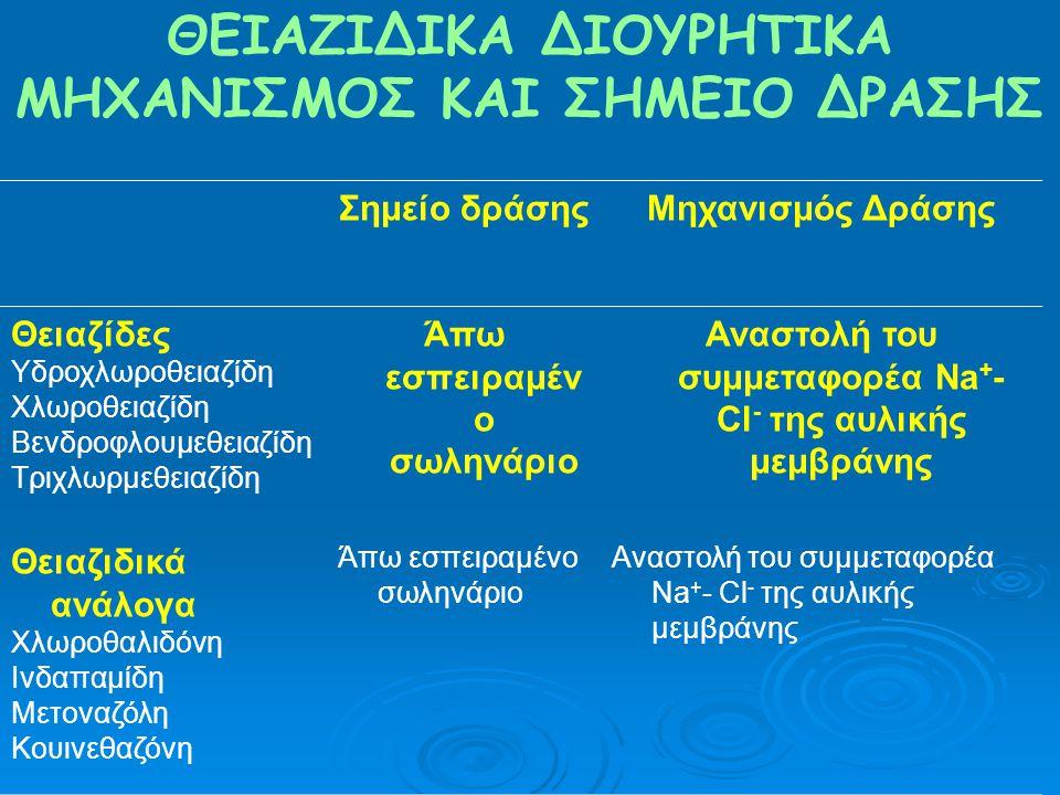 ΘΕΙΑΖΙΔΙΚΑ ΔΙΟΥΡΗΤΙΚΑ ΜΗΧΑΝΙΣΜΟΣ ΚΑΙ ΣΗΜΕΙΟ ΔΡΑΣΗΣ