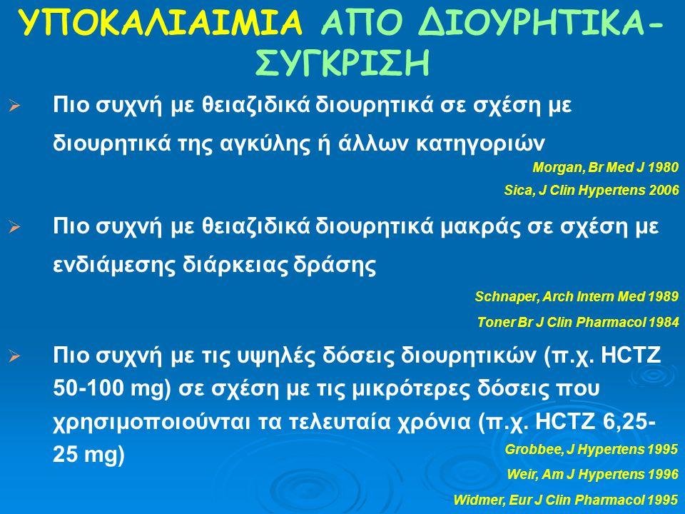 YΠΟΚΑΛΙΑΙΜΙΑ ΑΠΟ ΔΙΟΥΡΗΤΙΚΑ- ΣΥΓΚΡΙΣΗ