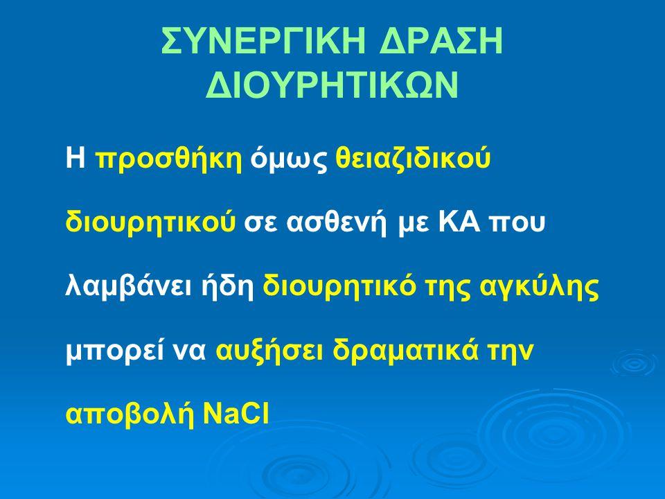ΣΥΝΕΡΓΙΚΗ ΔΡΑΣΗ ΔΙΟΥΡΗΤΙΚΩΝ
