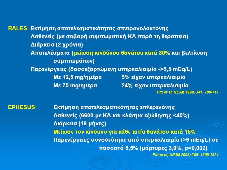 RALES: Εκτίμηση αποτελεσματικότητας σπειρονολακτόνης