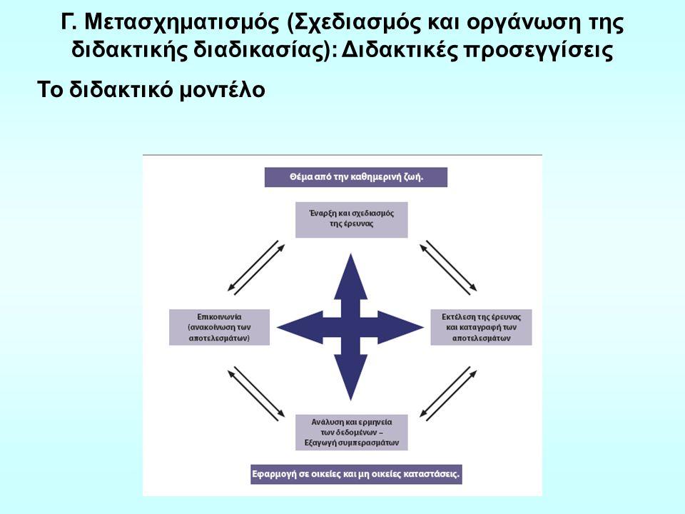 Γ. Μετασχηματισμός (Σχεδιασμός και οργάνωση της διδακτικής διαδικασίας): Διδακτικές προσεγγίσεις