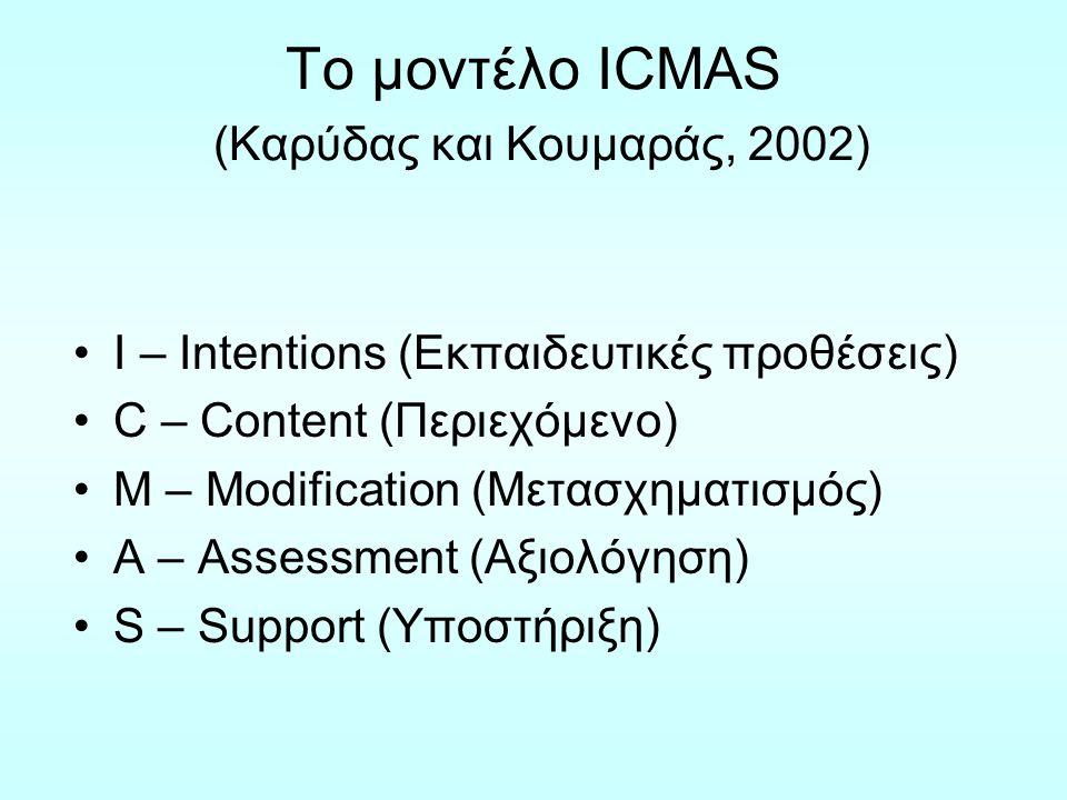 Το μοντέλο ICMAS (Καρύδας και Κουμαράς, 2002)