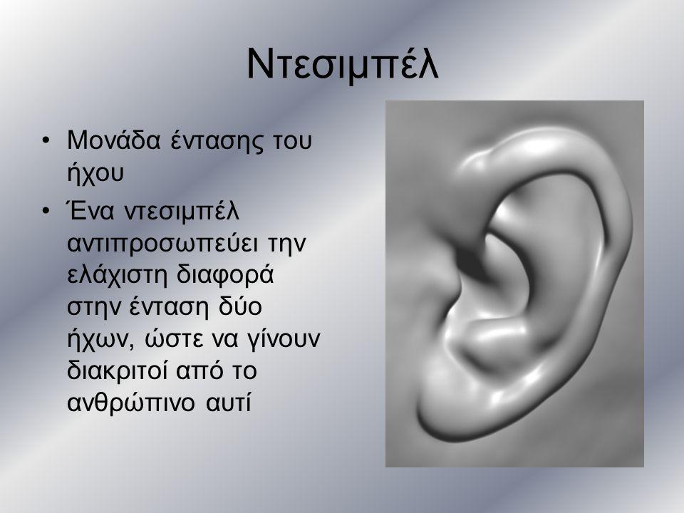 Ντεσιμπέλ Μονάδα έντασης του ήχου