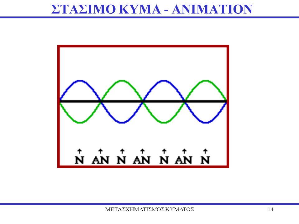 ΣΤΑΣΙΜΟ ΚΥΜΑ - ΑΝΙΜΑΤΙΟΝ