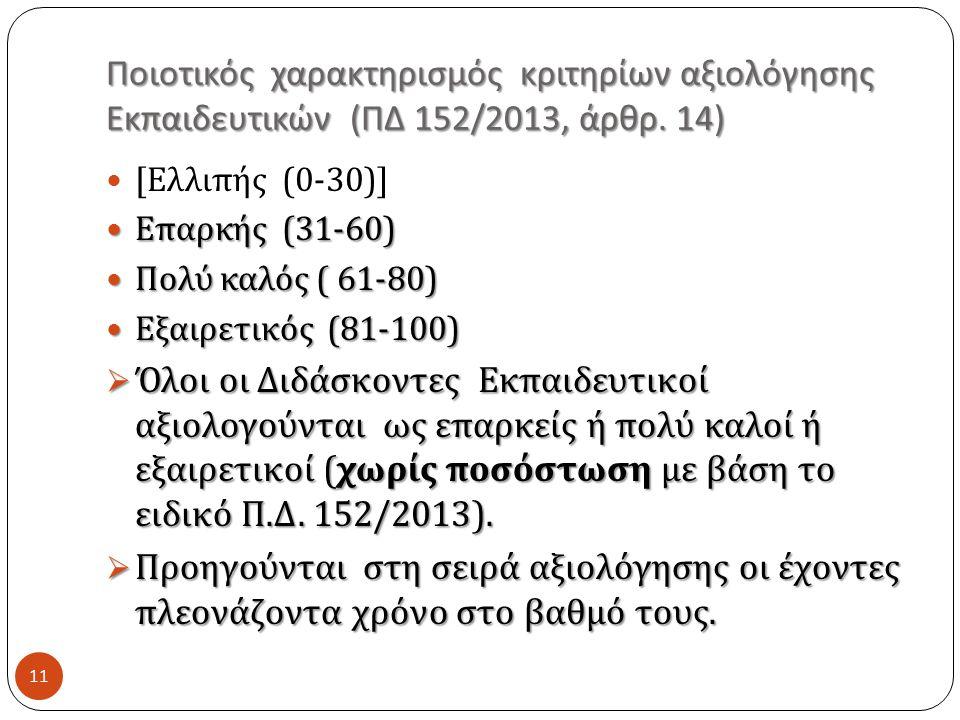 Ποιοτικός χαρακτηρισμός κριτηρίων αξιολόγησης Εκπαιδευτικών (ΠΔ 152/2013, άρθρ. 14)