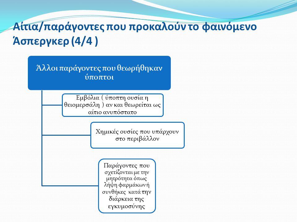 Αίτια/παράγοντες που προκαλούν το φαινόμενο Άσπεργκερ (4/4 )