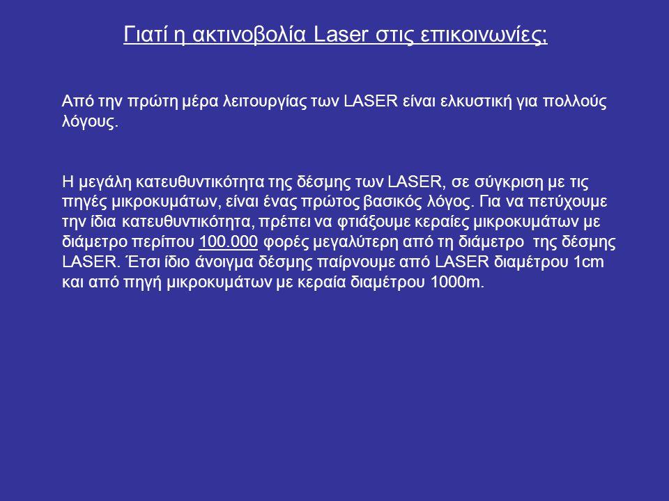 Γιατί η ακτινοβολία Laser στις επικοινωνίες;