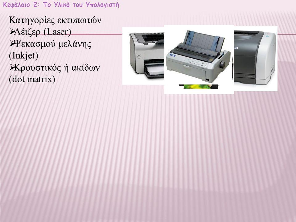 Ψεκασμού μελάνης (Inkjet) Κρουστικός ή ακίδων (dot matrix)