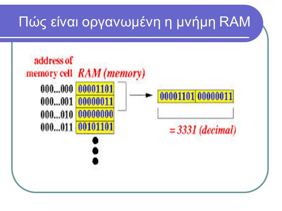 Πώς είναι οργανωμένη η μνήμη RAM