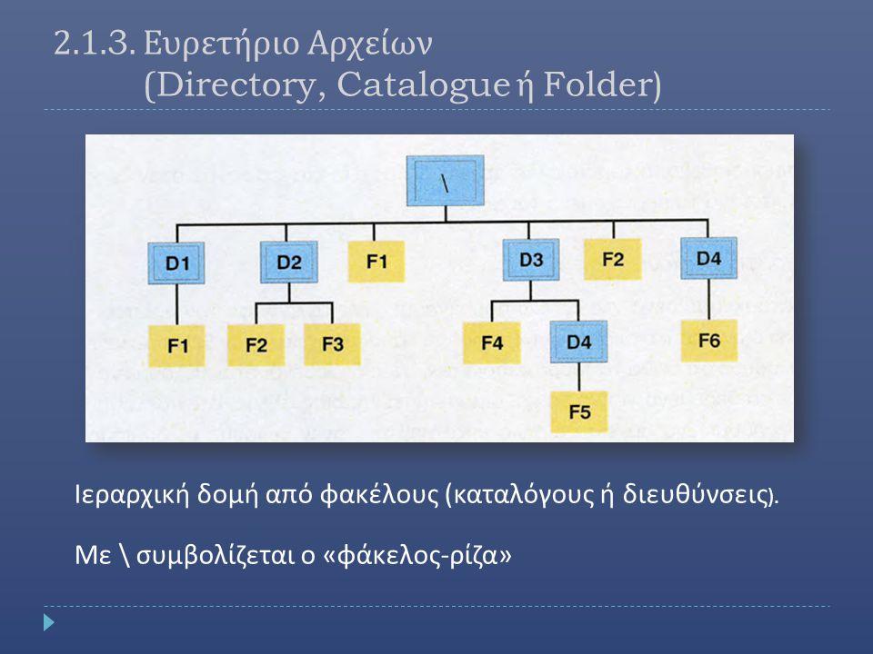 2.1.3. Ευρετήριο Αρχείων (Directory, Catalogue ή Folder)