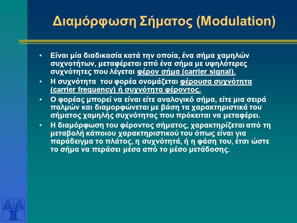 Διαμόρφωση Σήματος (Modulation)