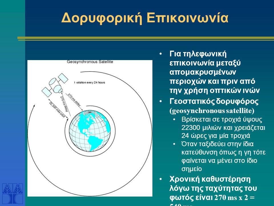 Δορυφορική Επικοινωνία