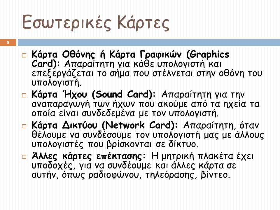 Εσωτερικές Κάρτες