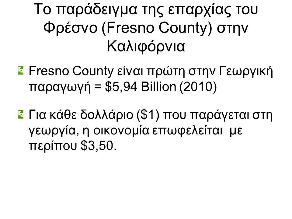 Το παράδειγμα της επαρχίας του Φρέσνο (Fresno County) στην Καλιφόρνια