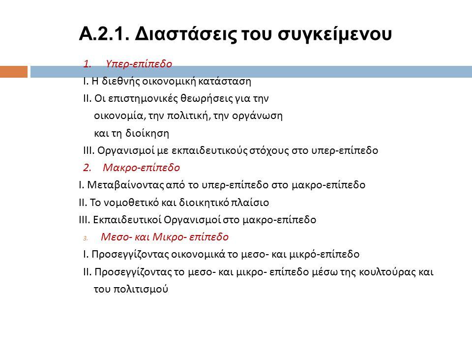 A.2.1. Διαστάσεις του συγκείμενου