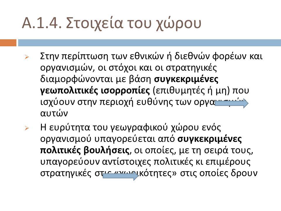 Α.1.4. Στοιχεία του χώρου