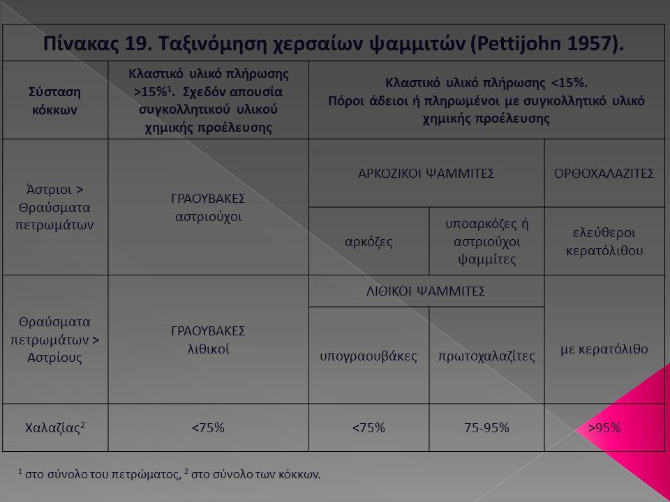 Πίvακας 19. Ταξιvόμηση χερσαίωv ψαμμιτώv (Pettijohn 1957).