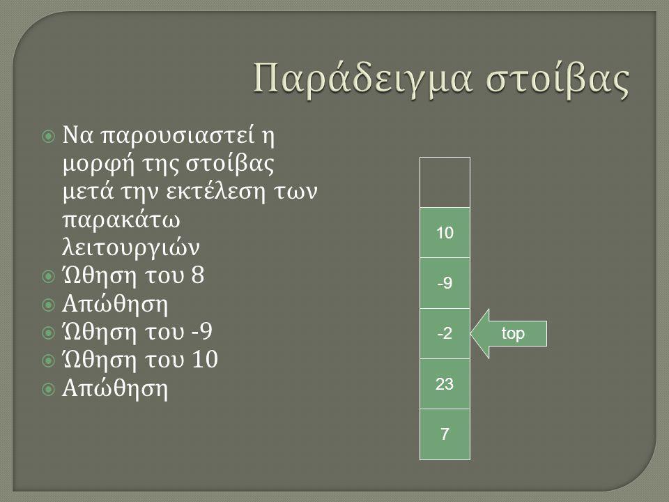 Παράδειγμα στοίβας Να παρουσιαστεί η μορφή της στοίβας μετά την εκτέλεση των παρακάτω λειτουργιών. Ώθηση του 8.