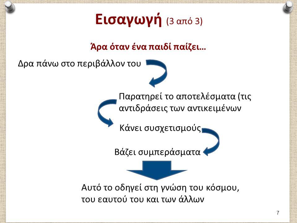 Το παιχνίδι σύμφωνα με τις θεωρίες (1 από 5)
