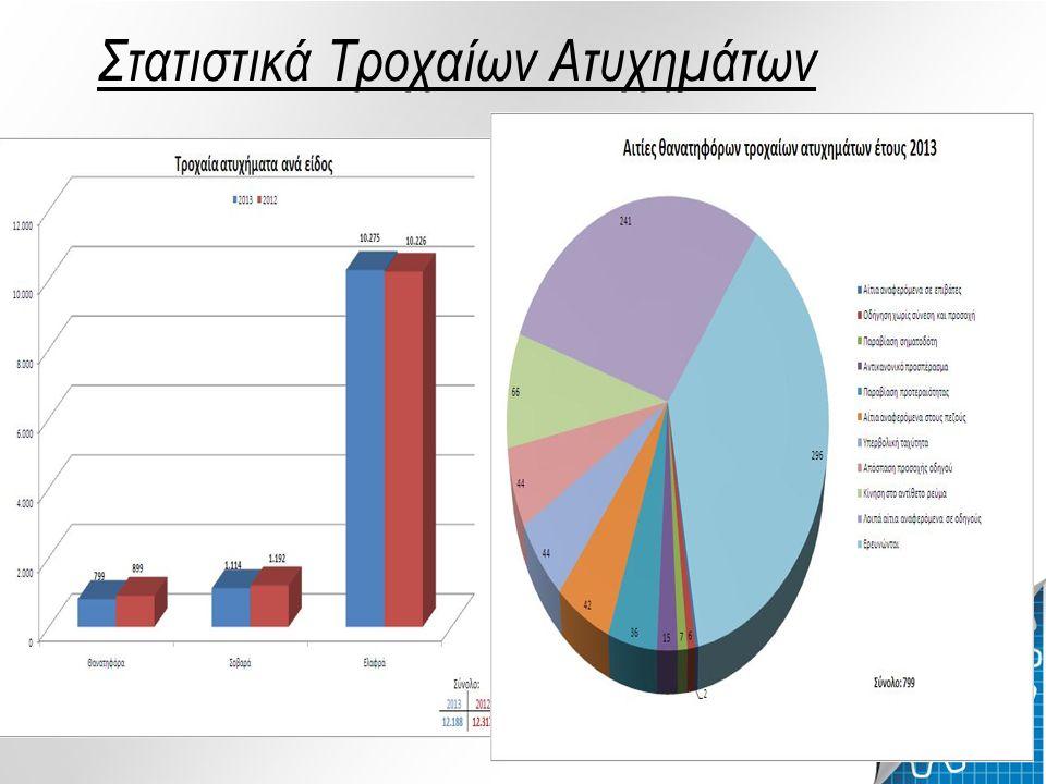 Στατιστικά Τροχαίων Ατυχημάτων