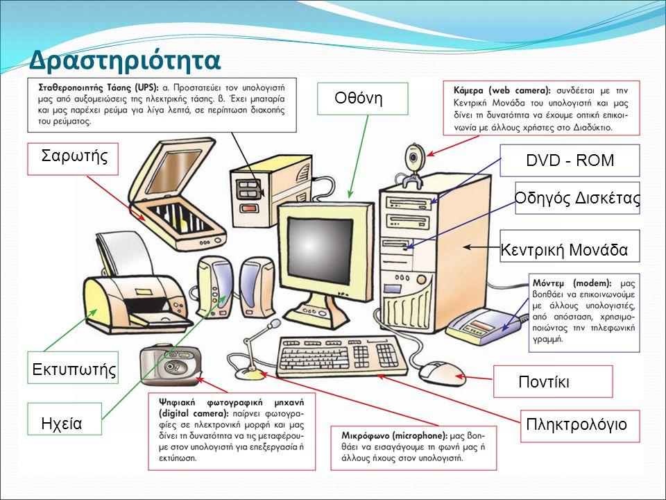 Δραστηριότητα Οθόνη Σαρωτής DVD - ROM Οδηγός Δισκέτας Κεντρική Μονάδα