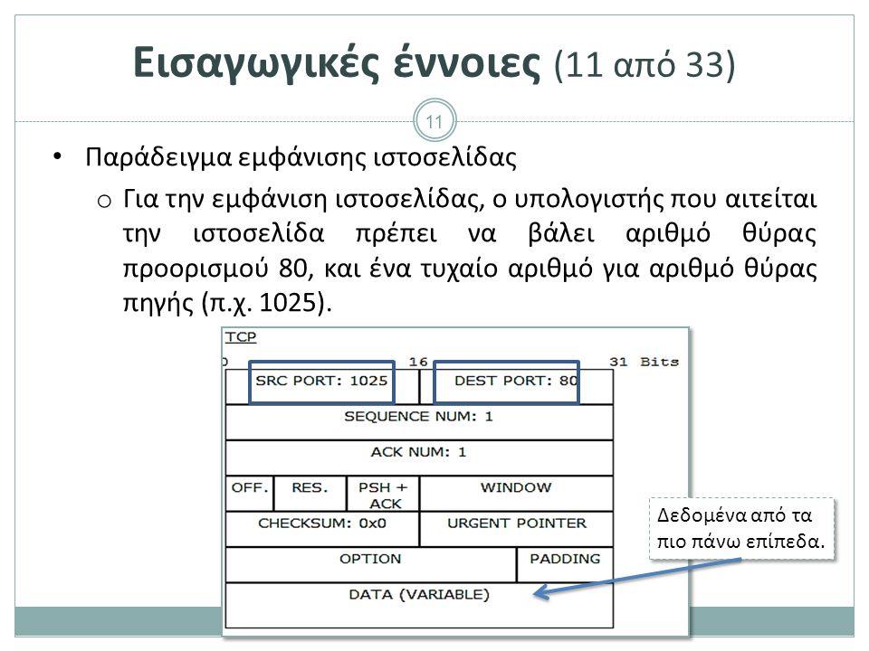 Εισαγωγικές έννοιες (12 από 33)